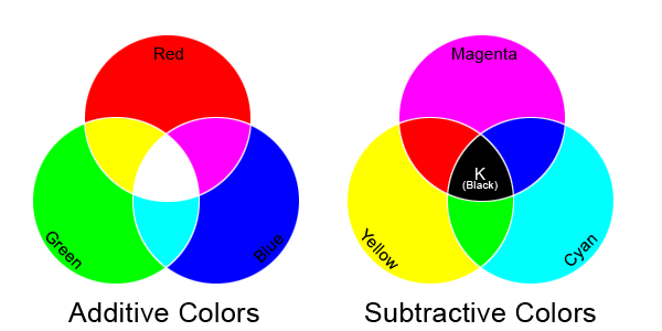 external image colorsystems.png
