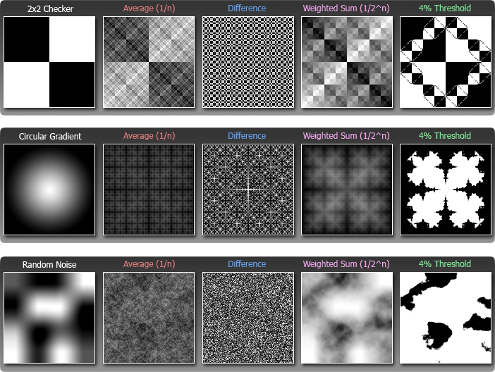 Intro to Procedural Textures